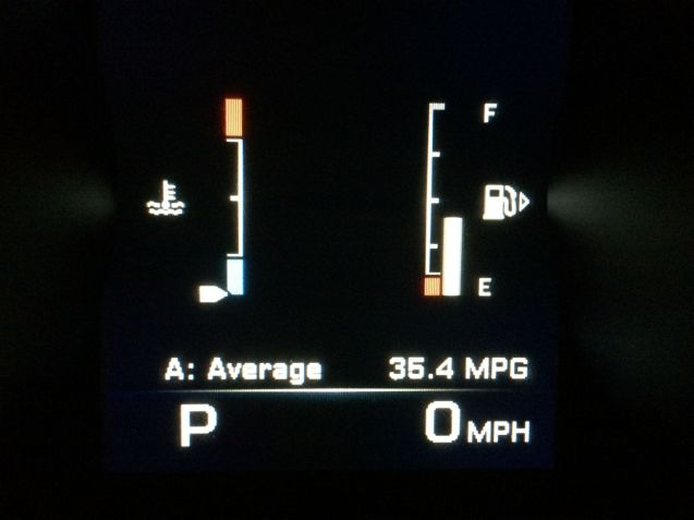 Fuel economy has dipped to 35.4mpg and won't budge.