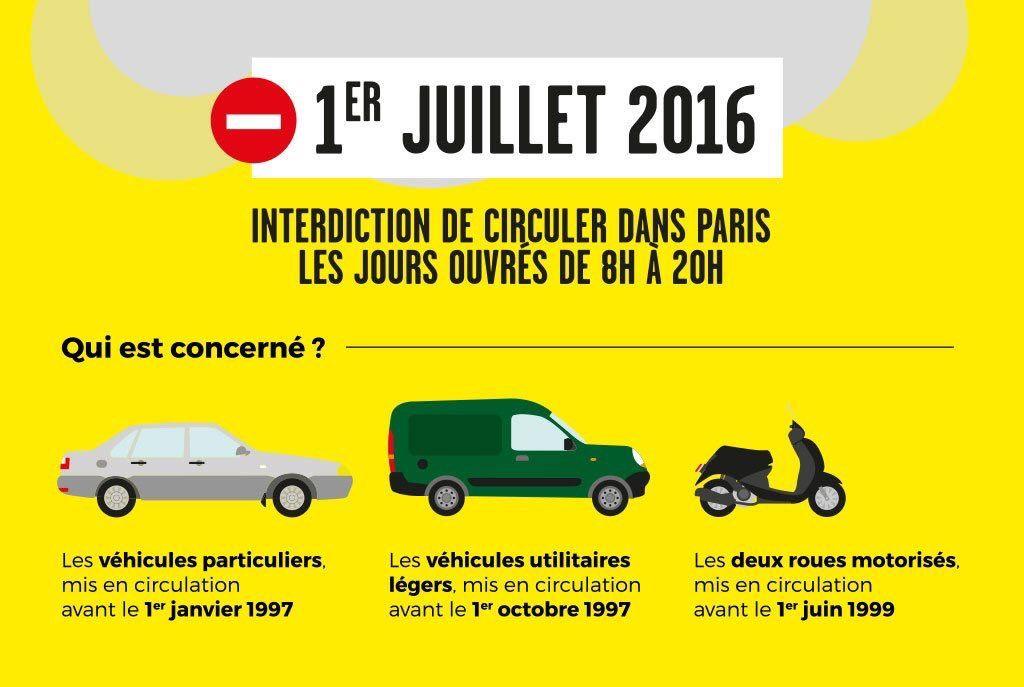 Paris Old Car Ban Starts Today   DriveEuropeNews